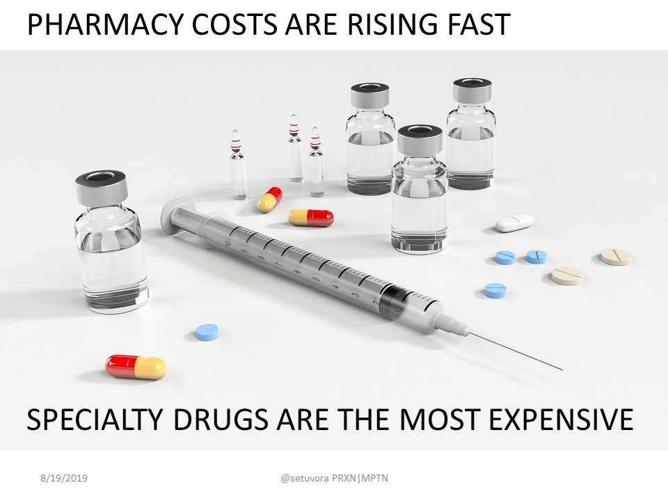 Pharmacy Costs are Rising Fast