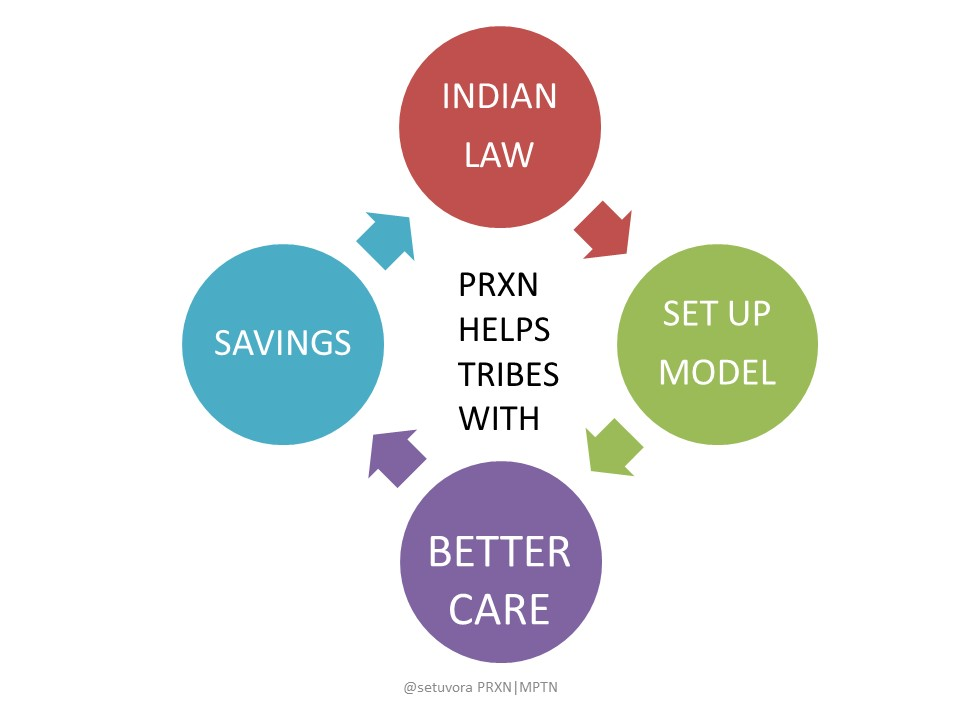 PRxN Helps Tribes with